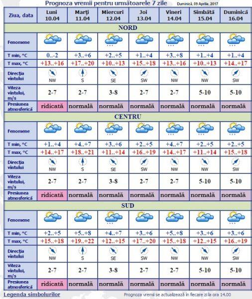 Atenție agricultori! Meteorologii au emis cod galben de îngheţ