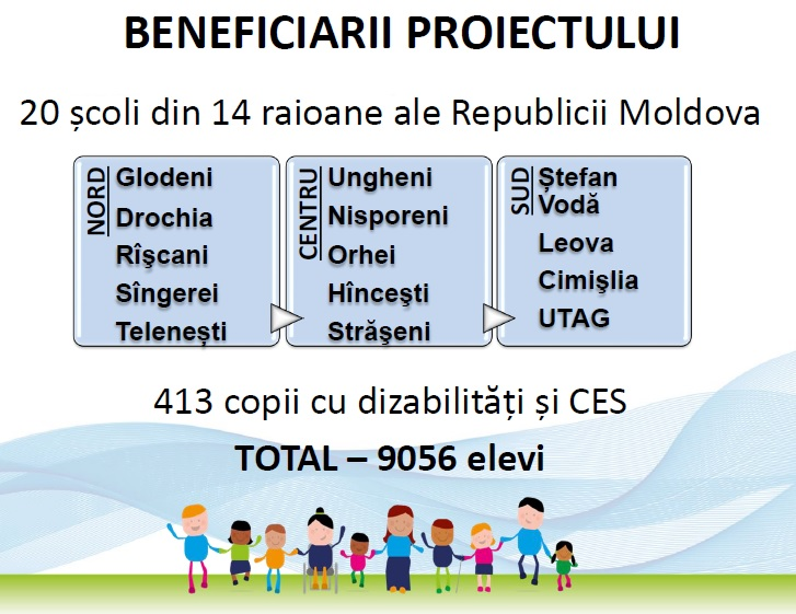 fism-proiect